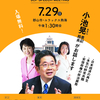 国会論戦で大活躍の小池晃書記局長が福島県で演説