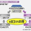 住宅ローン減税の落とし穴!最大限の控除条件には年収○○万円