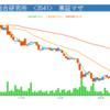 株価不調-20180119