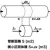 管内の1次元拡散方程式