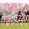 【神戸新聞杯 2020】過去10年データと予想