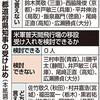 (政界地獄耳) 沖縄の県民投票をどう受け止めるか? - 日刊スポーツ(2019年3月4日)