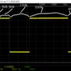 タイマー0 / CTCモード / 途中でコンペア値をロードし直す / 割り込みを使う