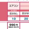 2020年11月:NHK解約の手順|リサイクル~電話まで編