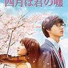 『広瀬すず』映画の興行収入ランキングTOP4!