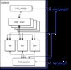 SystemVerilogで記述されたRISC-VプロセッサArianeのフロントエンドの構成
