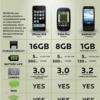 Palm Pre? それともiPhone 3G?