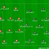 UCL16-17-B6-ベンフィカ.vs.ナポリ