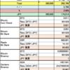 仮想通貨 ほったらかし投資記録 4月16日