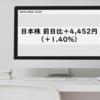 日本株 前日比+4,452円(+1.40%) 評価損益合計+62,434円