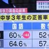 沖縄、中学3年生の学力は最下位