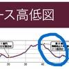 飛騨高山71キロ【その4】