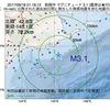 2017年09月18日 01時18分 釧路沖でM3.1の地震