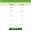 S5総合(最終8位)