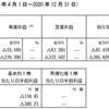 日本製鉄【3768】 IRメモ
