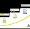 5つ星オープンデータ・LOD・RDF