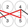 GrinのPoWアルゴリズムCuckoo cycleとその実装の脆弱性CVE-2020-15899