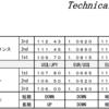 GCIアセット・マネジメント: チーフFXストラテジスト 岩重竜宏:「仕掛けのアイデア 11/18号」をお届けします。