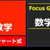 赤チャート vs. フォーカスゴールド