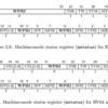 RISC-Vテストパタン riscv-tests を使った命令セットシミュレータの検証 (Vモードのテストパタンの解析)