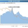 中医協資料を読む(第412回・2019年4月10日):2020年度改定に向けた乳幼児期~学童期・思春期の課題