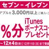 【購入してみた】セブンイレブンでiTunesカード購入で15%分のボーナスコードが貰えるキャンペーン