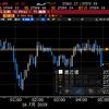【株式】NY三連騰で一旦停止、東京の軟調さが気にかかる