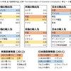 『沖縄米軍基地問題検証プロジェクト』 No. 18
