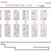 アンダーグラウンドカーニバルのサークル名入り配置図