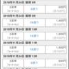 飯塚オートレース G1開設記念レース 3日目 予選 予想 回収率100%以上!!!