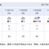 来週の弘前の天気