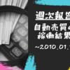 【週報】眩しすぎかっ!トライオートETF!(2020.01.17現在)