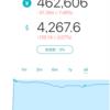 【ウェルスナビ、dポイント投資】1月2週目の成果報告