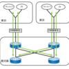 中継回線メンテナンス対応方法を見直しました