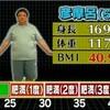 TBS「名医のTHE太鼓判!」彦摩呂さんが痩せた成功率100%のダイエットとは?