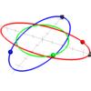 複素三角関数 〜 単位円の束縛を超えて