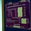 Dairy Queenのソフトクリームがラビットカード支払いで1バーツ。