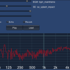 スマホ実機でサウンドのスペクトル解析を見たい