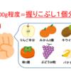 1日分の果物ってどのくらい?
