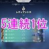 デスマッチ15試合連続1位取った!!Yukishiroさん達のFA選手カスタムマッチにも当選したよーー!!!!!!!!【日記】