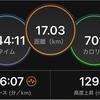 2020/12/25〜27ジョグ 21〜27の練習