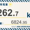 10/21〜10/27の総発電量は262.7kWh(目標比92.66%)でした!