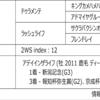 POG2020-2021ドラフト対策 No.155 アルシオーネ