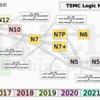 TSMの株購入について