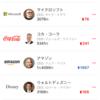 11/2終了時点の米国株チャート
