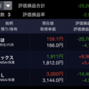 株式投資結果報告:2020年2月第3週