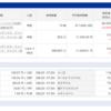 <2019年8月21日>楽天VTIとSPYDのトータルリターン公開。今月の給料額も確定したのでおおよその支出とともに公開
