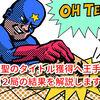 藤井聡太七段初タイトルに向け王手!?棋聖戦第2局の結果