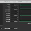 ハピタスのひまわり証券FX 100Lot取引をクリアしました。