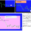 【USD/JPY】ドル円トレードの反省 - 先週のトレードを復習 その1 -【2018.9.15】